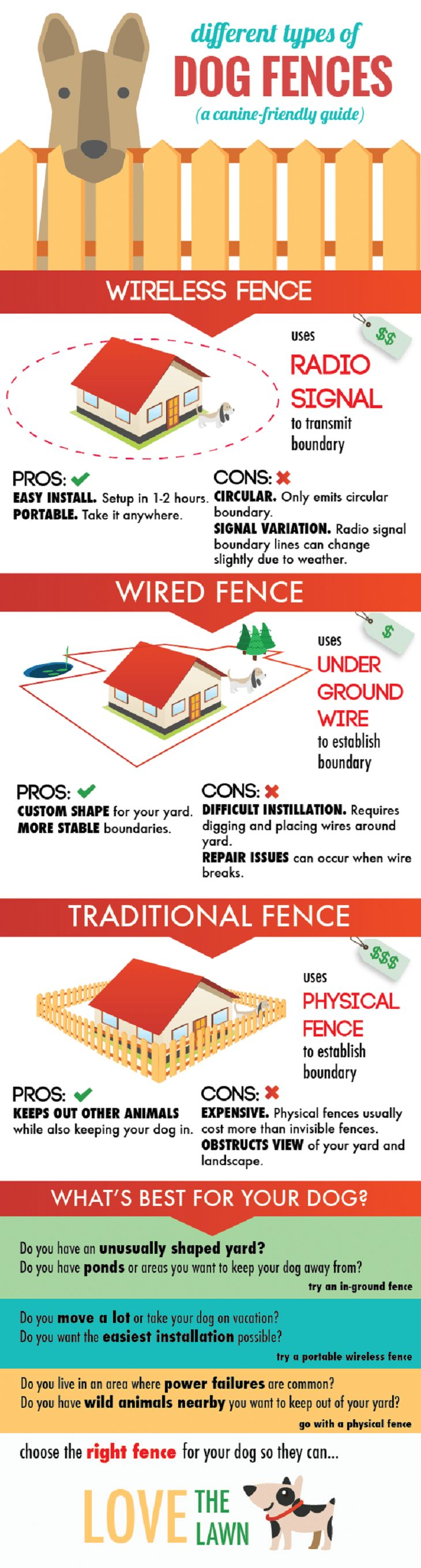 Diy dog fence: a personal solution for your dog's perimeter