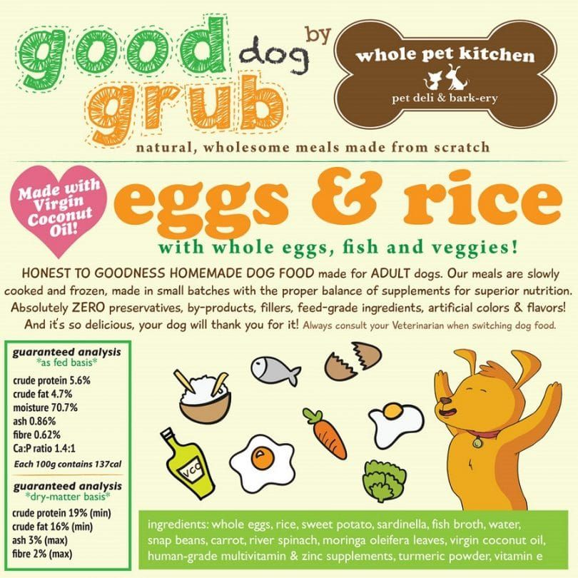 Dog food for healthy dog
